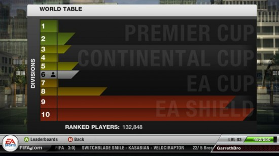FIFA 12 World Table