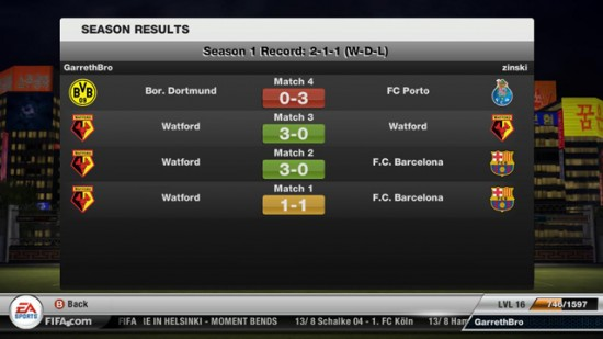 FIFA 12 Seasons Results
