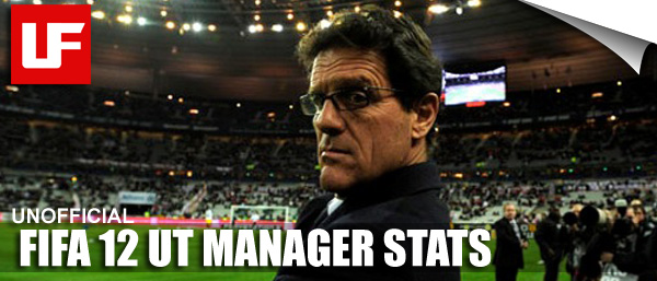 FIFA 12 Managers