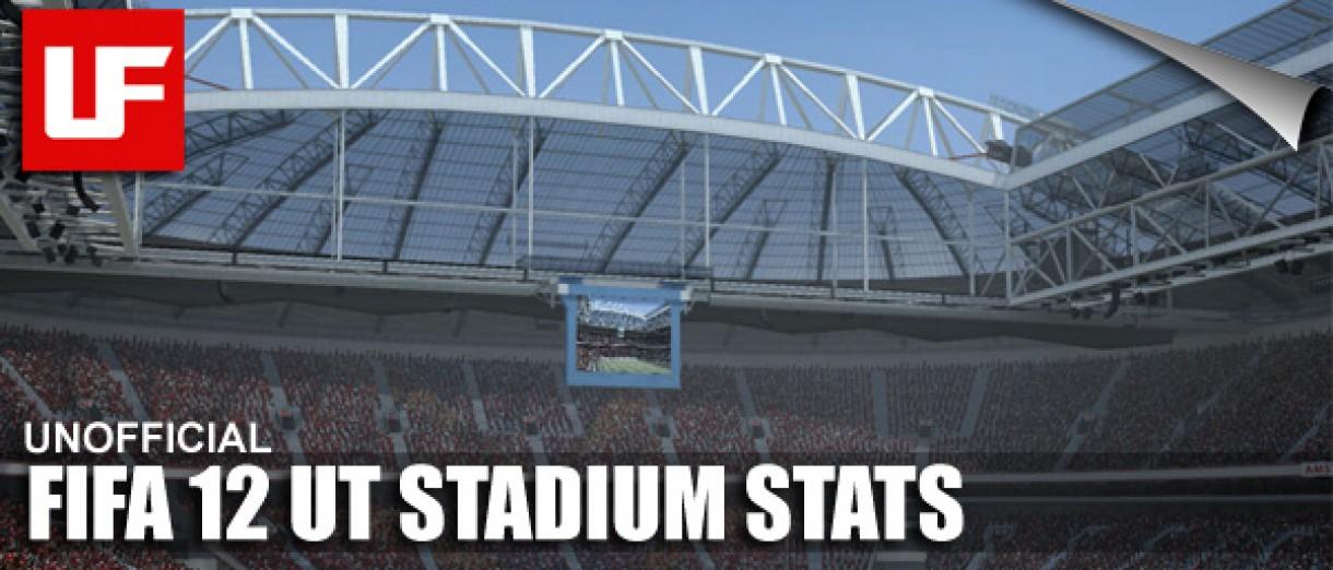 FIFA 12 Ultimate Team Stadium Stats