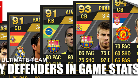 Ultimate Team of the Year FULL In Game Stats: Defenders
