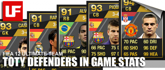 FIFA 12 TOTY Defenders Full Stats  Ultimate Team of the Year FULL In Game Stats: Defenders FIFA 12 TOTY Defenders Full Stats