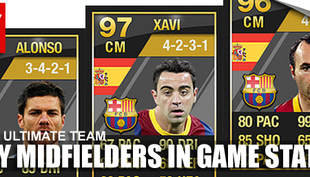 Ultimate Team of the Year FULL In Game Stats: Midfielders