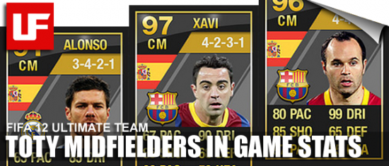 FIFA 12 TOTY Midfielders Full Stats  Ultimate Team of the Year FULL In Game Stats: Midfielders FIFA 12 TOTY Midfielders Full Stats