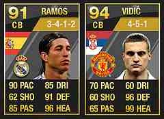 IF Ramos and Vidic  FIFA 12 Ultimate Team Of The Year 2011 IF Ramos and Vidic