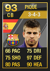 TOTY Pique  Ultimate Team of the Year FULL In Game Stats: Defenders TOTY Pique