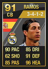 TOTY Ramos  Ultimate Team of the Year FULL In Game Stats: Defenders TOTY Ramos