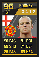 TOTY Rooney  Ultimate Team of the Year FULL In Game Stats: Attackers TOTY Rooney