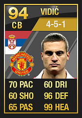 TOTY Vidic  Ultimate Team of the Year FULL In Game Stats: Defenders TOTY Vidic