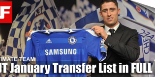 FIFA 12 Ultimate Team January Transfers