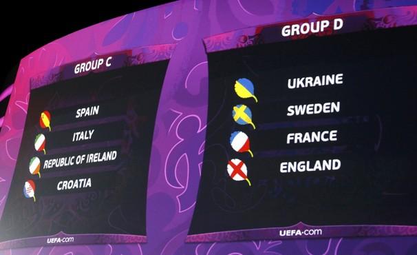FIFA Euro 2012 Draw