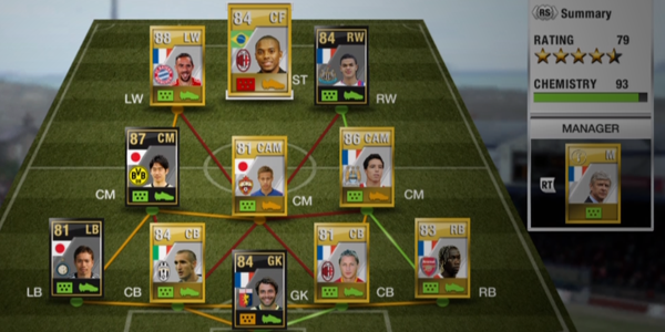 Low Individual Ultimate Team Chemistry
