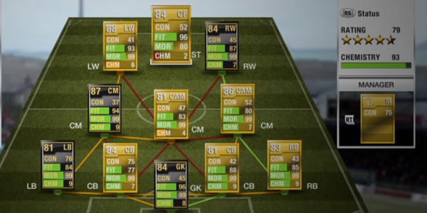 Low Individual Ultimate Team Chemistry  Ultimate Team Player Chemistry vs Team Chemistry French Japan Ultimate Team 2