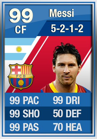 99 Rated Messi Ultimate Team