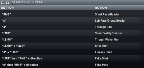 FIFA 13 PC Controls - Attacking Simple  FIFA 13 PC Keyboard Controls FIFA 13 PC Controls Attacking Simple