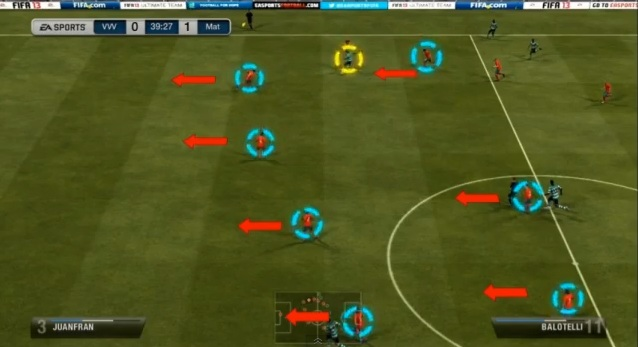FIFA 13 Counter Attack Tutorial