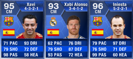 FIFA 13 TOTY Midfielders  FIFA 13 TOTY Details and Upgraded Ratings TOTY Midfielders