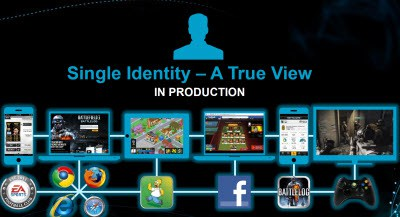 EA Single Identity - True View  Can you transfer your Ultimate Team from Xbox 360 to Xbox ONE? EA Single Identity True View