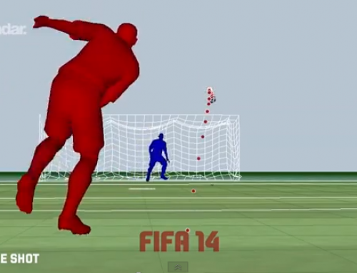 FIFA 14 First Look Videos