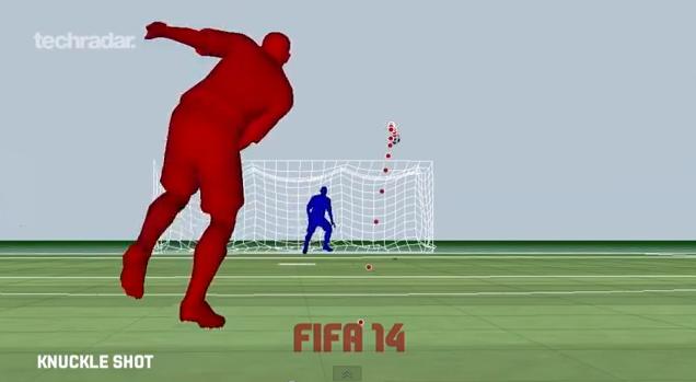 FIFA 14 Video Footage
