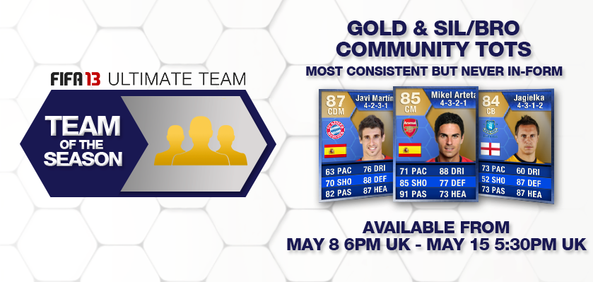 Most Consistent But Never In Form TOTS