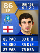 EASFC TOTS Leighton Baines  FIFA 13 Developers Pick the EASFC Team of the Season EASFC TOTS Leighton Baines