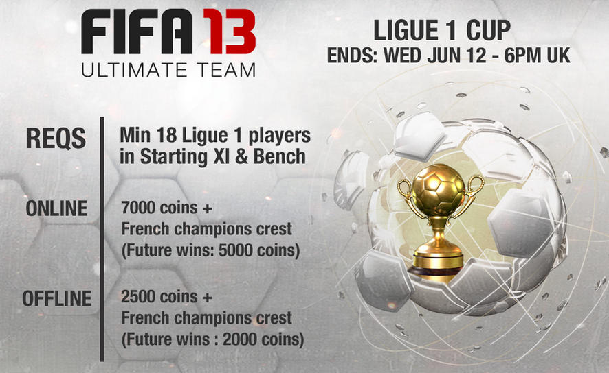 FIFA 13 League 1 Cup  FIFA 13 Ultimate Team Ligue One Team Of The Season FIFA 13 League 1 Cup