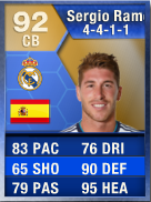 TOTS Ramos  FIFA 13 La Liga Team Of The Season - Our Pick Of The Best TOTS Ramos