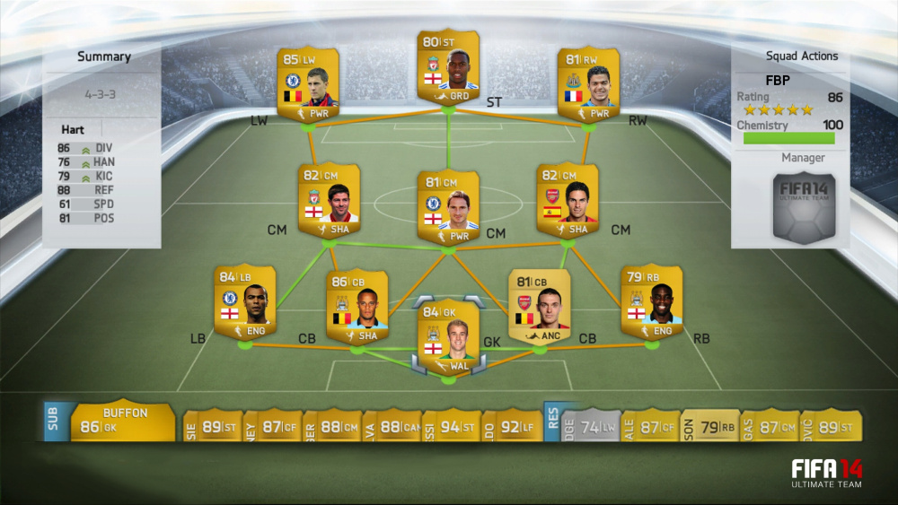 BLP Team in FIFA 14 Ultimate Team