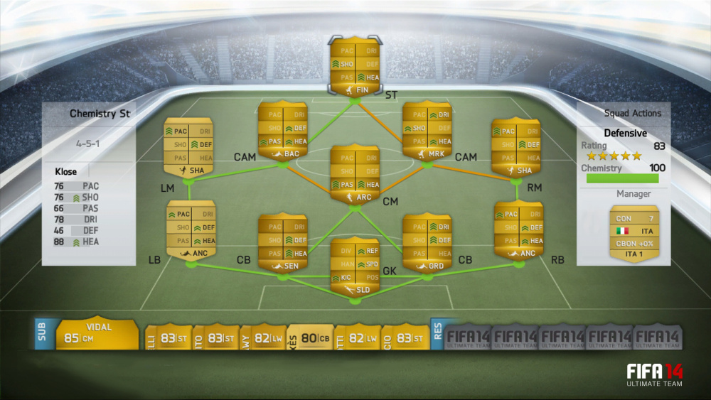 New FUT Player Cards  Exciting New FIFA 14 Ultimate Team Information New FUT Player Cards