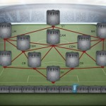 New FIFA 14 Ultimate Team Formations Breakdown and Analysis