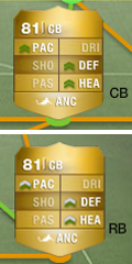 Chemistry Style Difference  Which FUT 14 Chemistry Styles Should You Use? All 24 Explained Chemistry Style Difference