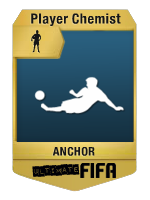 FUT 14 Anchor  Which FUT 14 Chemistry Styles Should You Use? All 24 Explained anchor