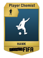 FUT 14 Hawk  Which FUT 14 Chemistry Styles Should You Use? All 24 Explained hawk