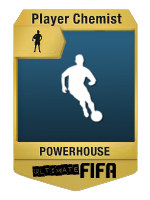 FUT 14 Powerhouse  Which FUT 14 Chemistry Styles Should You Use? All 24 Explained powerhouse