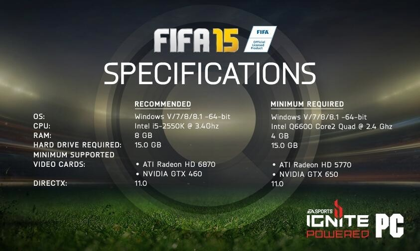 Home News FIFA 15 Recommended PC Specifications