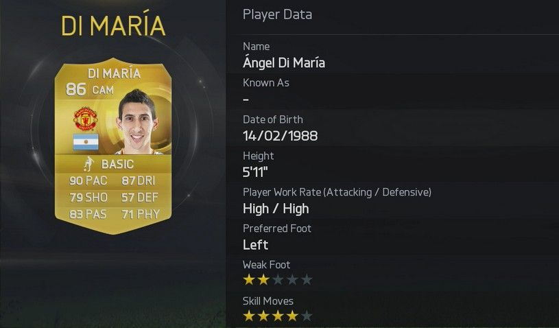 FIFA 15 Ángel Di María  FIFA 15 Player Ratings Rolled Out In True EA Style FIFA 15   ngel Di Mar  a
