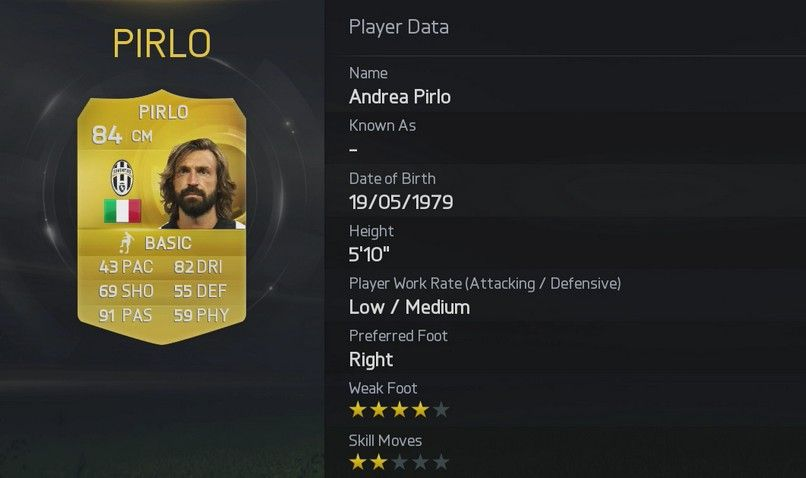 FIFA 15 Andrea Pirlo  FIFA 15 Player Ratings Rolled Out In True EA Style FIFA 15 Andrea Pirlo