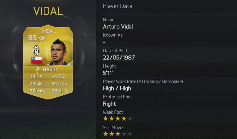 FIFA 15 Arturo Vidal  FIFA 15 Player Ratings Rolled Out In True EA Style FIFA 15 Arturo Vidal