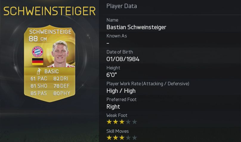 FIFA 15 Bastian Schweinsteiger  FIFA 15 Player Ratings Rolled Out In True EA Style FIFA 15 Bastian Schweinsteiger