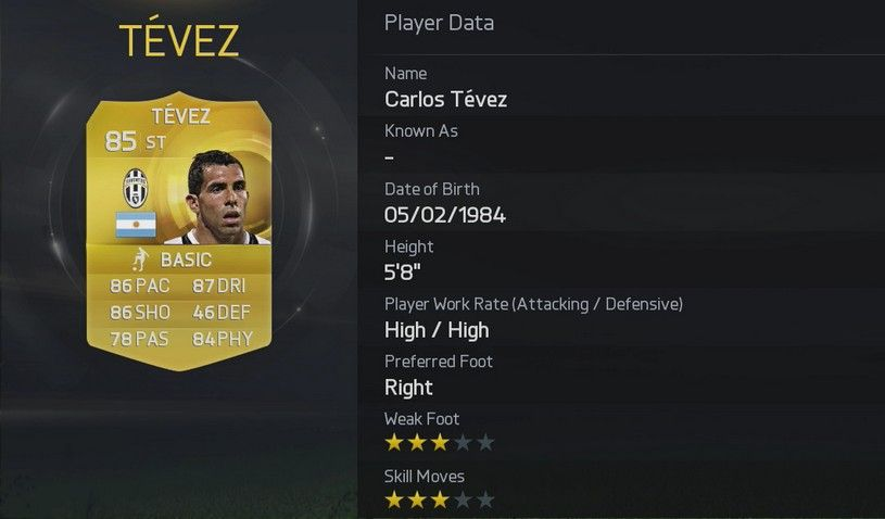 FIFA 15 Carlos Tevez  FIFA 15 Player Ratings Rolled Out In True EA Style FIFA 15 Carlos Tevez