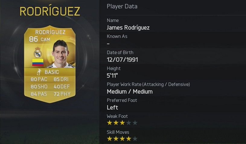 FIFA 15 James Rodríguez  FIFA 15 Player Ratings Rolled Out In True EA Style FIFA 15 James Rodr  guez