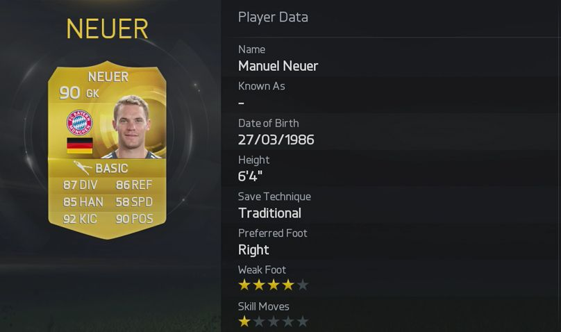 FIFA 15 Manuel Neuer  FIFA 15 Player Ratings Rolled Out In True EA Style FIFA 15 Manuel Neuer