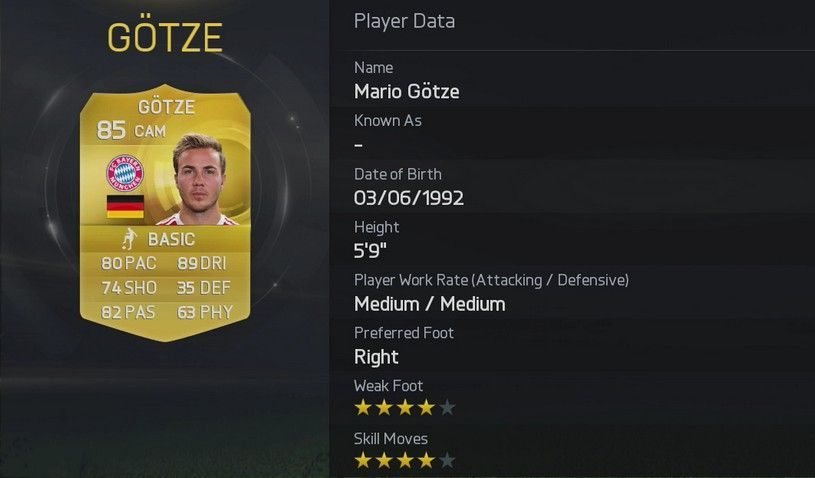 FIFA 15 Mario Götze  FIFA 15 Player Ratings Rolled Out In True EA Style FIFA 15 Mario G  tze