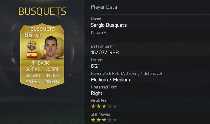 FIFA 15 Sergio Busquets  FIFA 15 Player Ratings Rolled Out In True EA Style FIFA 15 Sergio Busquets