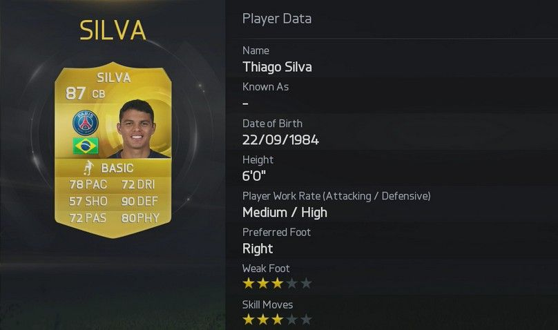 FIFA 15 Thiago Silva  FIFA 15 Player Ratings Rolled Out In True EA Style FIFA 15 Thiago Silva