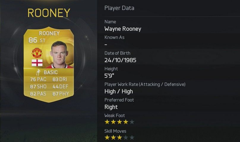 FIFA 15 Wayne Rooney  FIFA 15 Player Ratings Rolled Out In True EA Style FIFA 15 Wayne Rooney