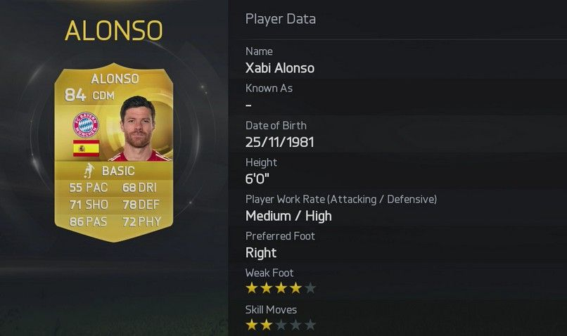 FIFA 15 Xabi Alonso  FIFA 15 Player Ratings Rolled Out In True EA Style FIFA 15 Xabi Alonso