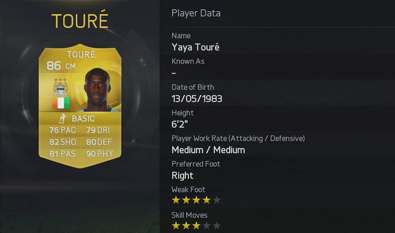 FIFA 15 Yaya Touré  FIFA 15 Player Ratings Rolled Out In True EA Style FIFA 15 Yaya Tour