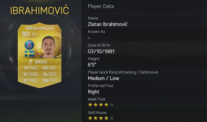FIFA 15 Zlatan Ibrahimovic  FIFA 15 Player Ratings Rolled Out In True EA Style FIFA 15 Zlatan Ibrahimovic